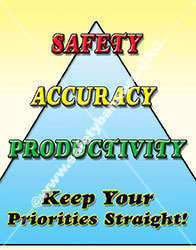 Workplace Safety Poster Safety Accuracy Productivity 1049